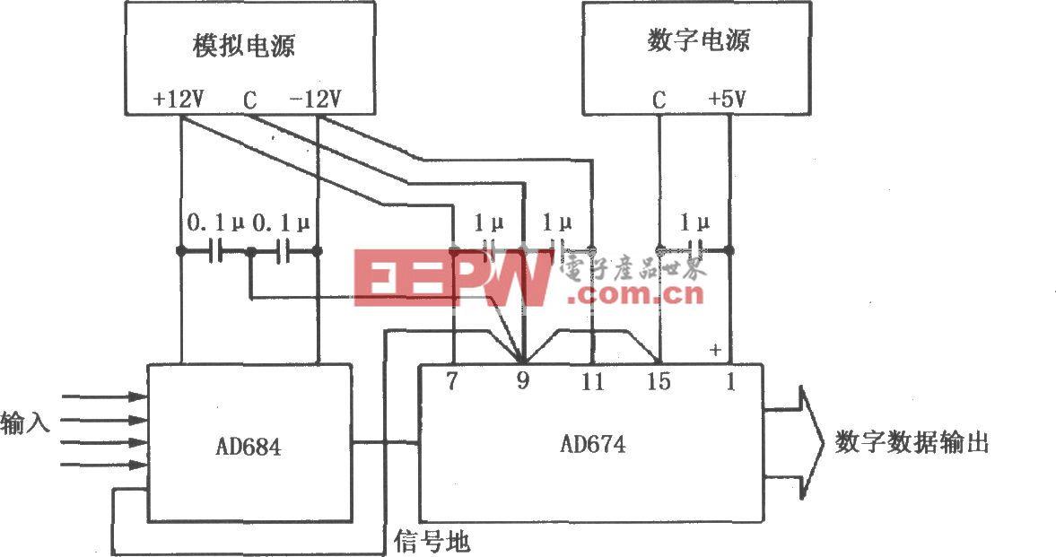 典型的数据采集系统基本接地和耦合电路(AD684/AD674)
