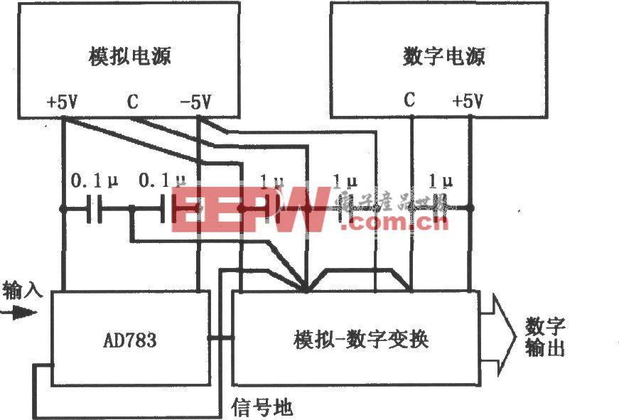 数据采集系统基本接地和耦合电路(采样保持放大器AD783)