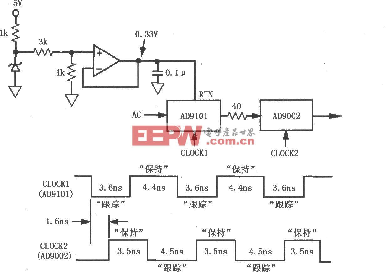 采样保持放大器AD9101接口电路
