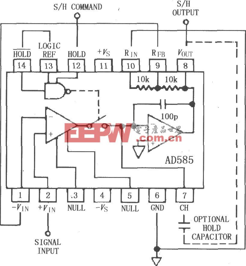 AD585增益= 2时的HOLD有效采样保持电路