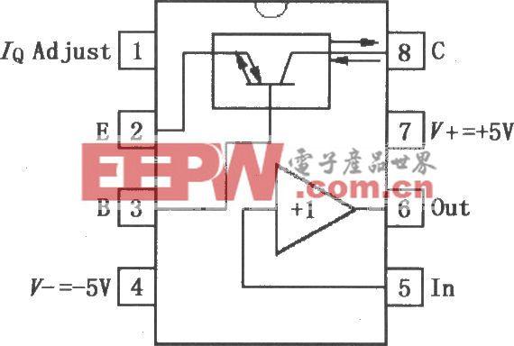 OPA660宽带跨导型运算放大和缓冲器