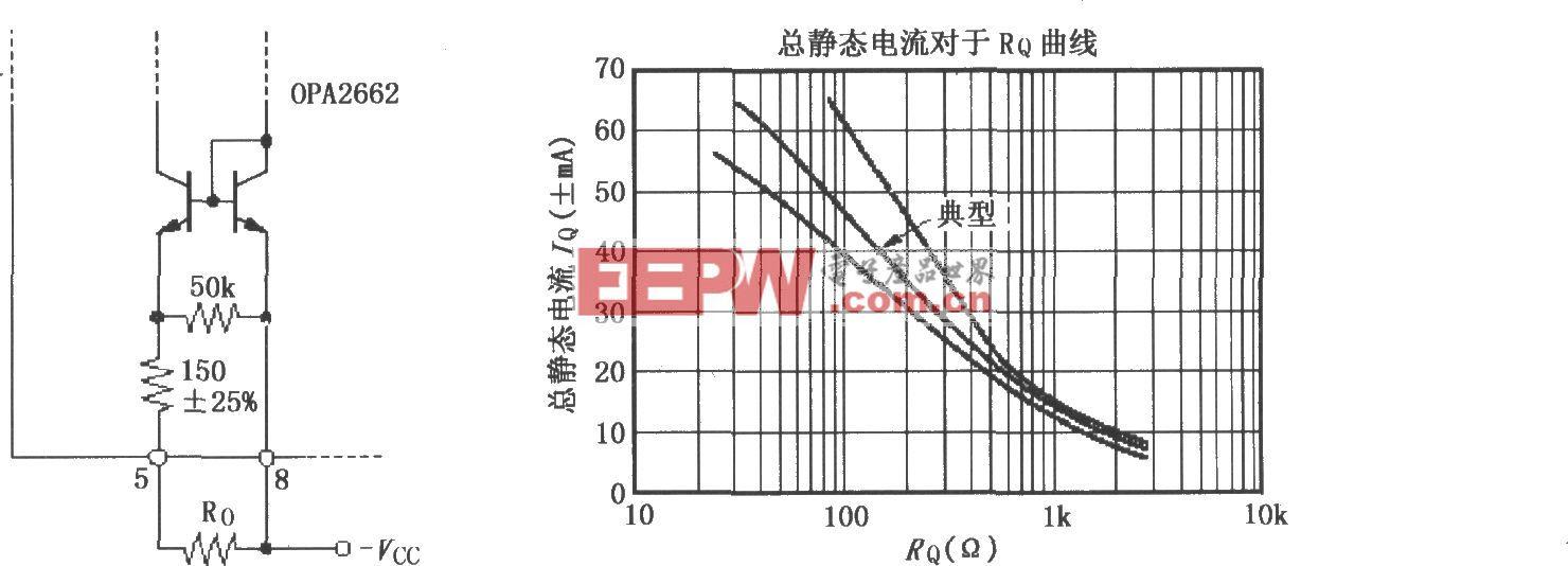 双宽带跨导型运算放大器OPA2662的静态电流设置曲线与电路