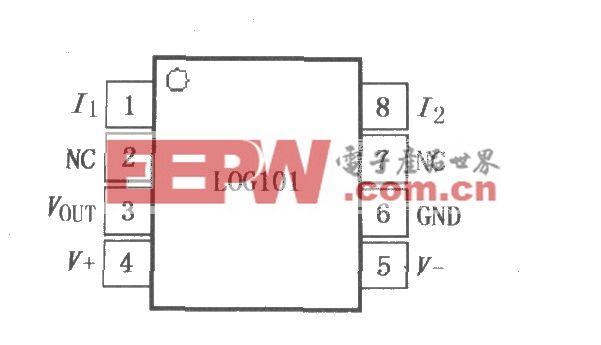LOG101/104精密对数和对数比率放大器