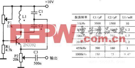 50~1000kHz晶體管振蕩器