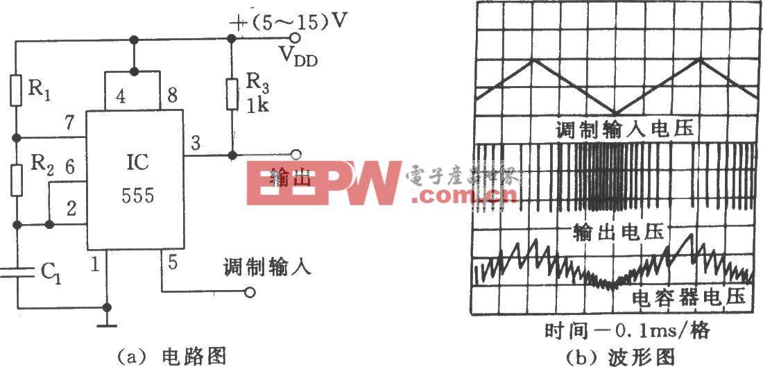 脉冲位置调制器(555)