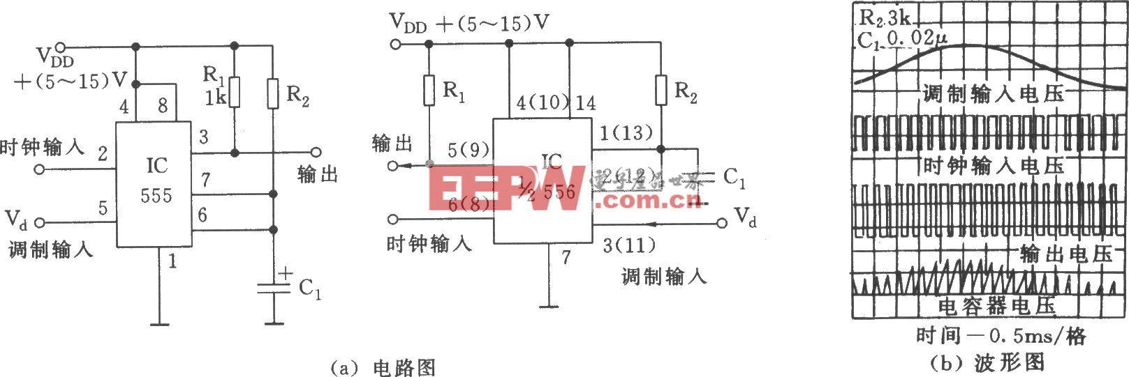 脉冲宽度调制电路(555)