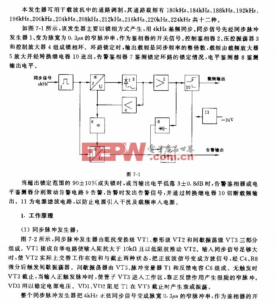 180―224kHz载频发生器电路