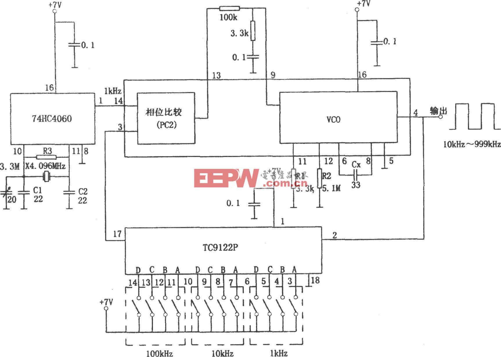 PLL脉冲发生器(74HC4060、TC9122P)