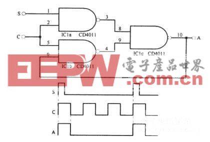 采用与非门的脉冲展宽电路