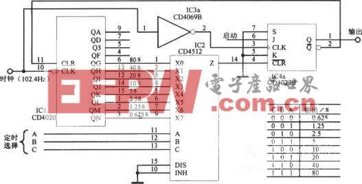 可设定型脉冲宽度发生电路