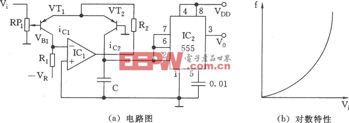具有对数特性的压控振荡器电路(555)