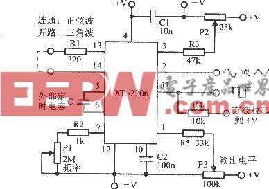 0.5~1MHz正弦波一方波一三角波振荡器