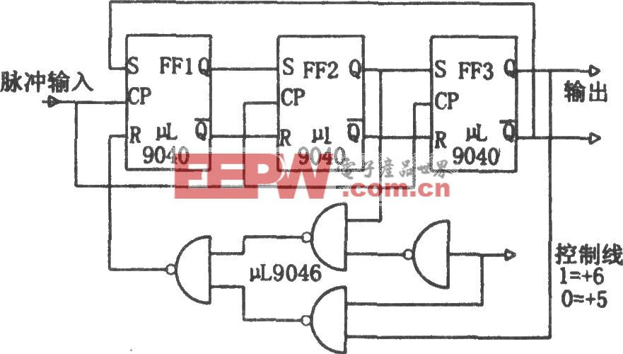 可由逻辑电平控制分频系数的分频器(μL9046)