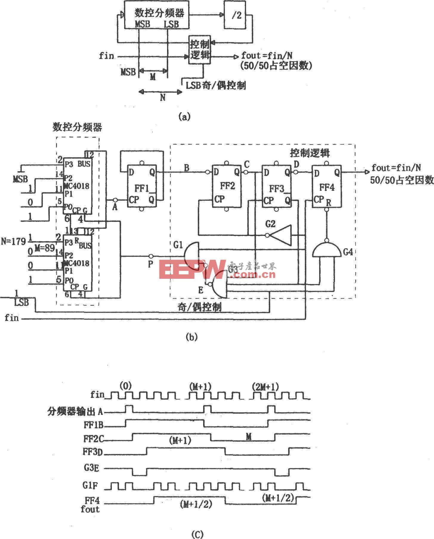 MC4018构成的数控分频器