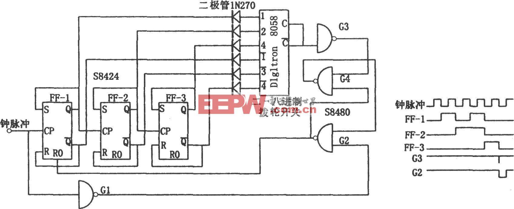 S8424构成的分频系数可变的分频器