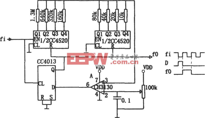 用电位器调节的分频器(CC4013、CH3130)