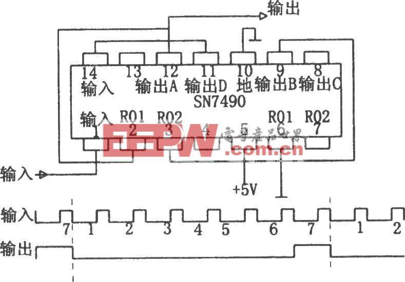 由TTL十进制计数器构成的分频器