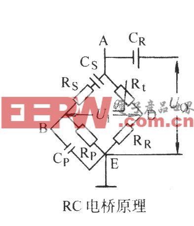 RC电桥与RC电桥振荡电路