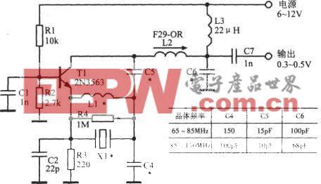 65~110MHz谐波晶体振荡器