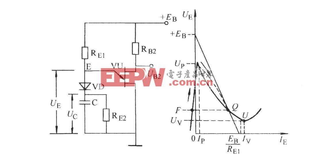 单结晶体管方波发生电路