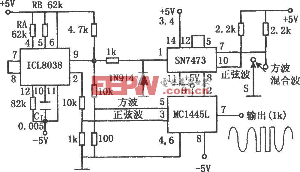 正弦波、方波发生器(ICL8038、SN7473、MC1445L)