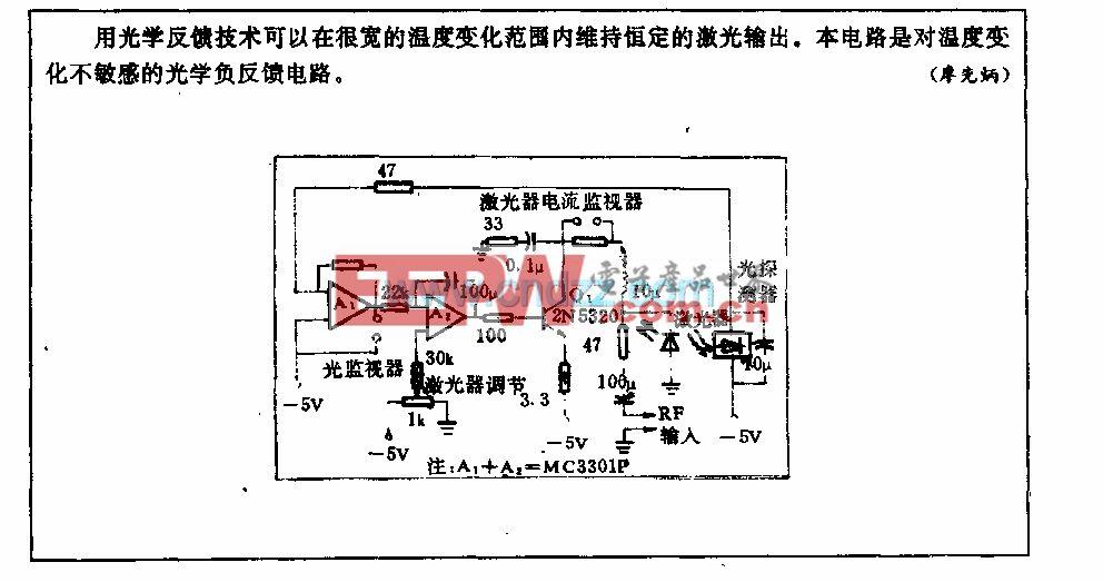 激光发射机线性度控制电路