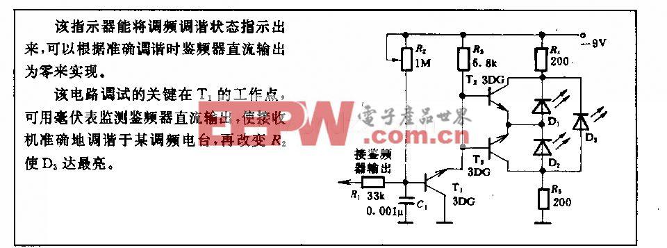 準確的調頻調諧指示電路