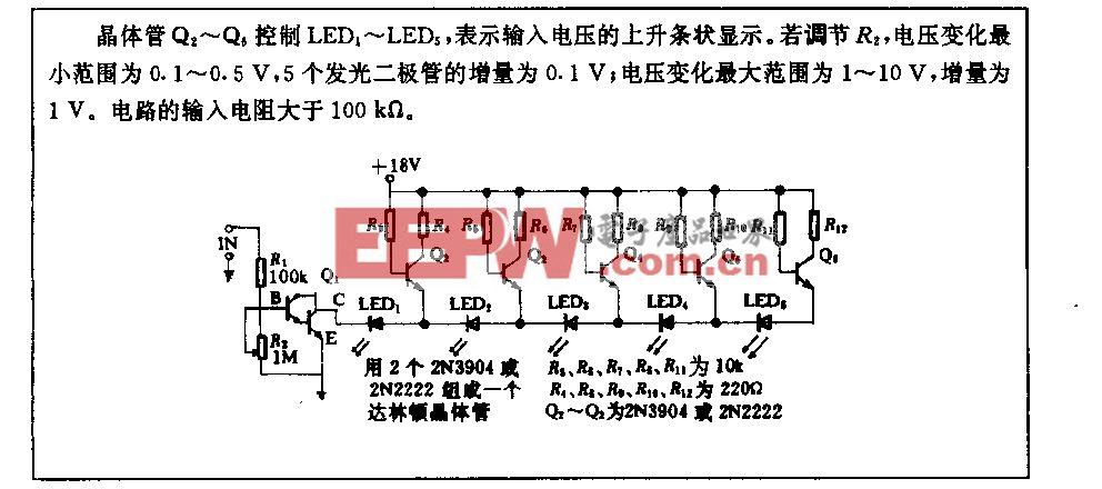 條狀圖形顯示電路