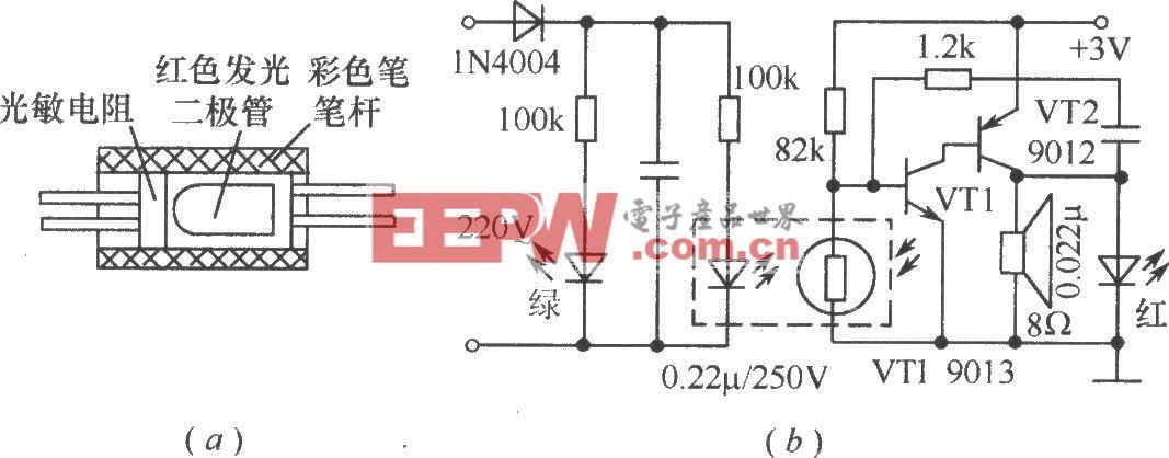 自制光电耦合器