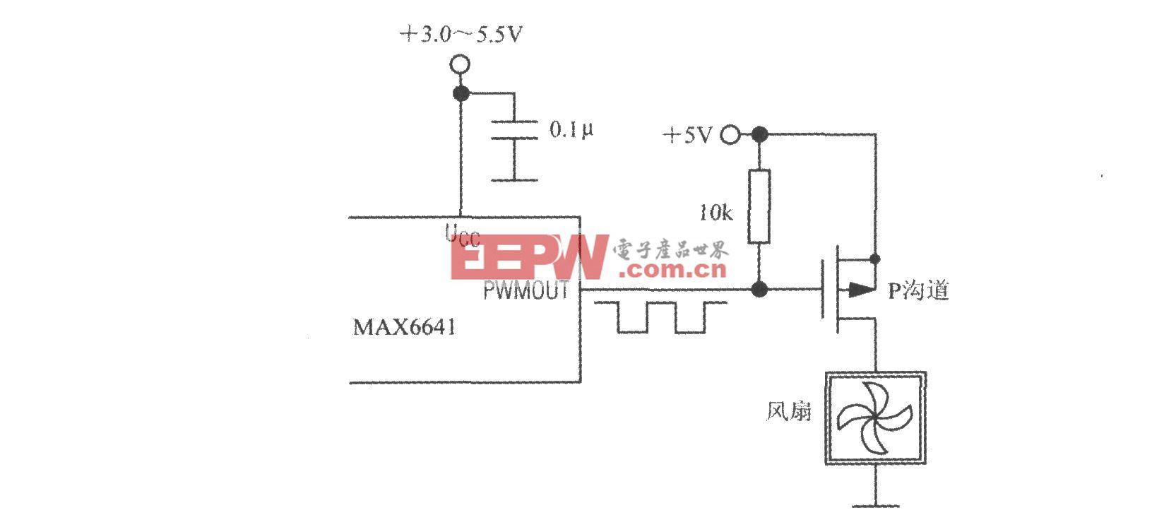 利用基于SMBus总线的智能温度控制器组成控制风扇转速的三种方式