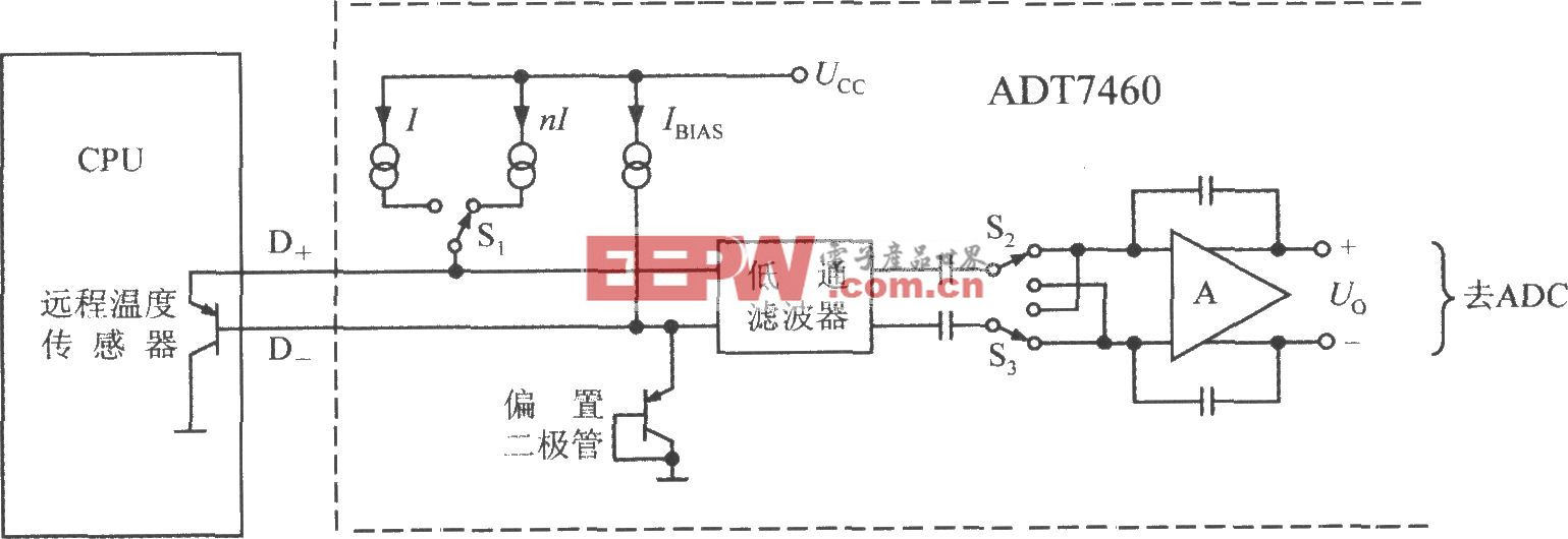 由智能化遠程熱風扇控制器ADT7460構成的遠程測溫電路