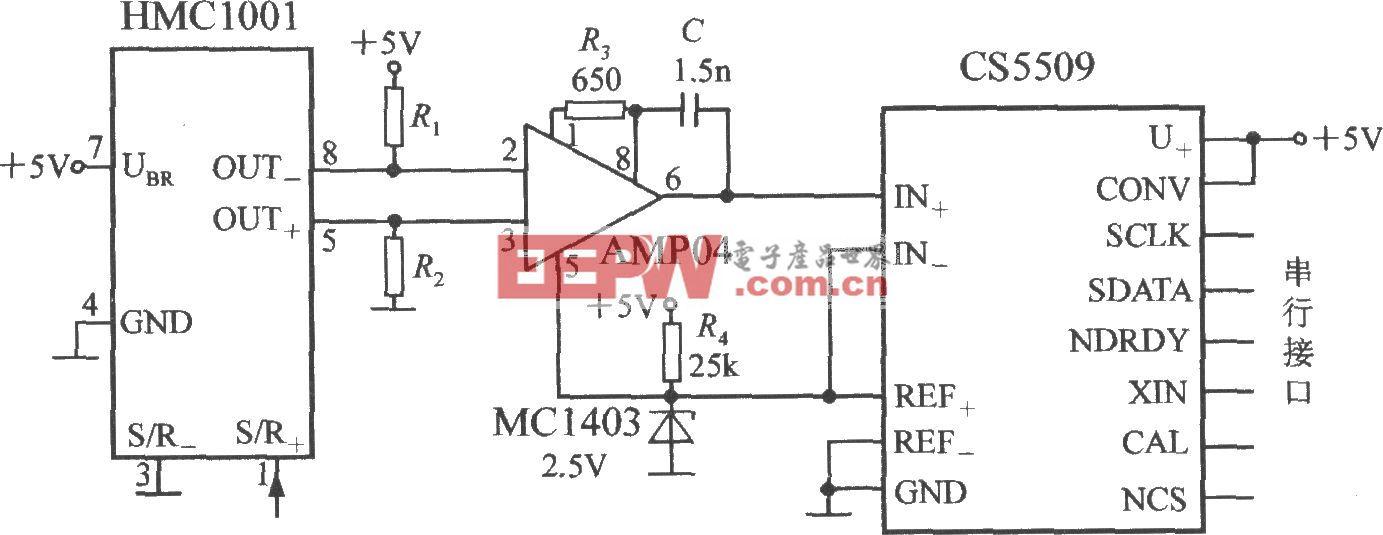 带串行接口的单轴磁场传感器(集成磁场传感器HMC1001)
