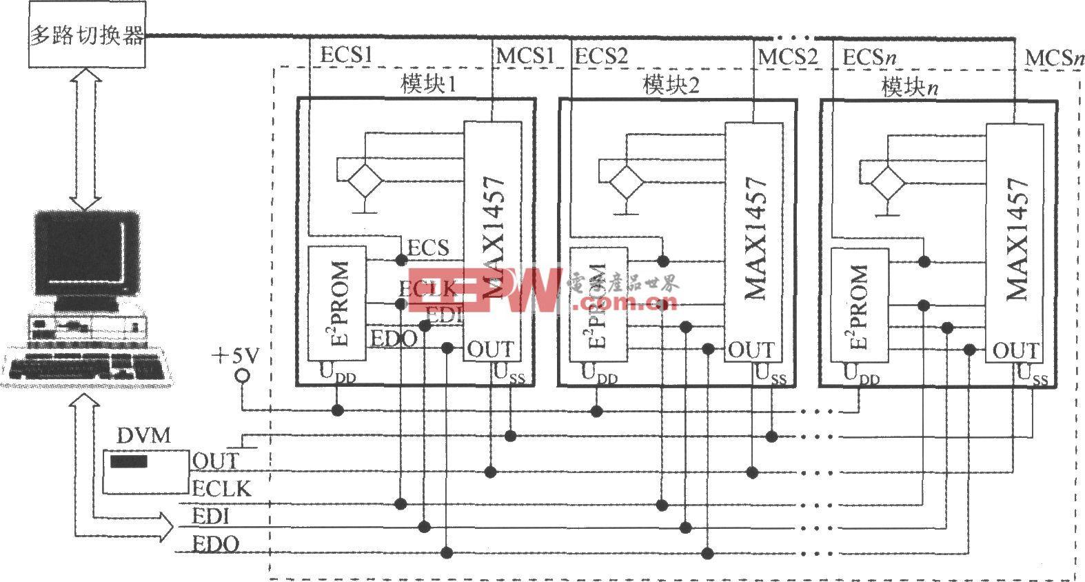 基于SPI总线的高精度压力测试系统(高精度集成压力信号调理器MAX1457)