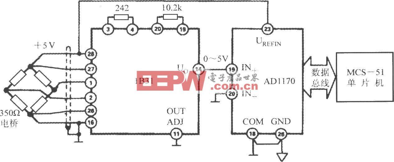 由宽带应变信号调理器1B31、18位A/D转换器AD1170和MCS-51单片机构成的压力变送器数据采集系统电路