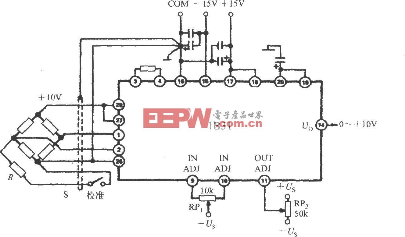 压力变送器的接口电路(宽带应变信号调理器1B31)
