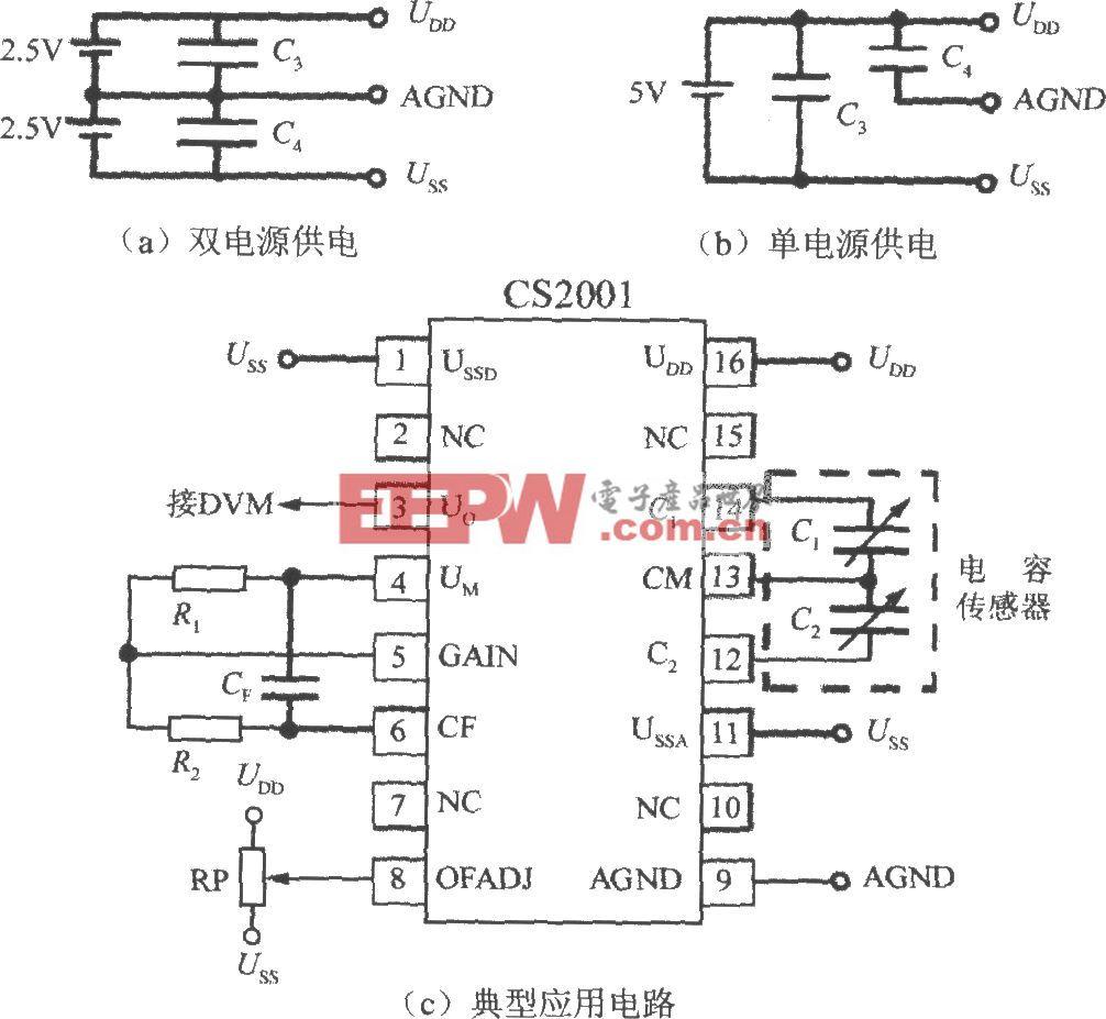 电容式传感器信号调理器CS2001的典型应用电路