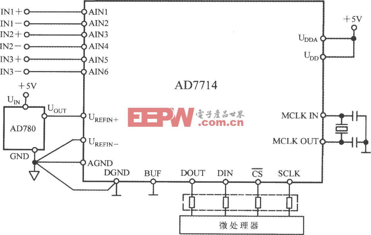 由5通道低功耗可编程传感器信号处理器AD7714和微处理器构成的隔离式数据采集系统电路