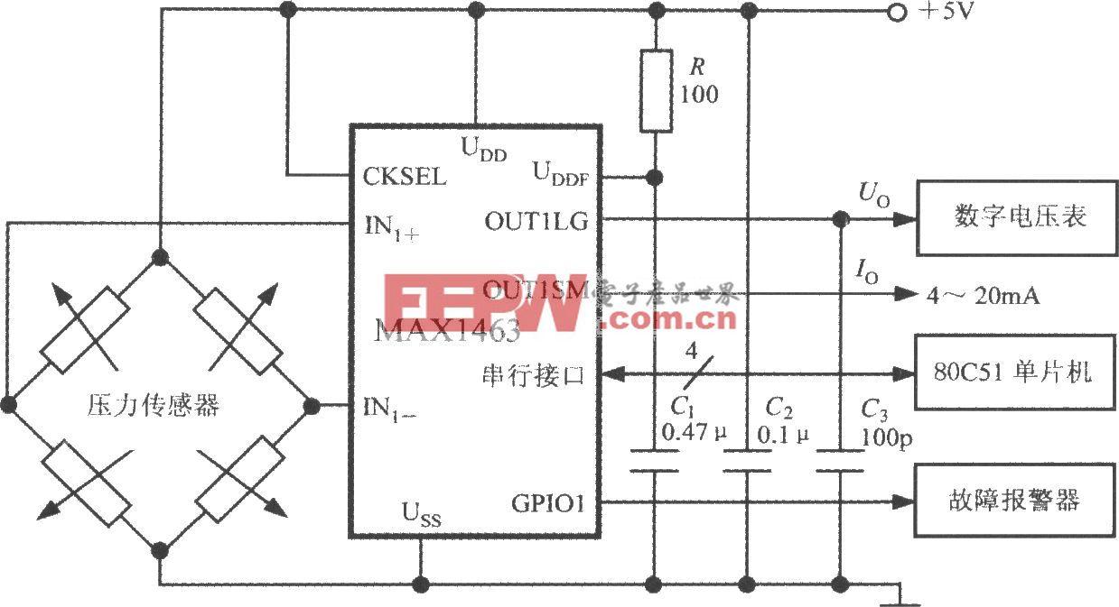 由双通道智能化传感器信号处理器MAX1463构成的高精度压力检测系统的电路框图