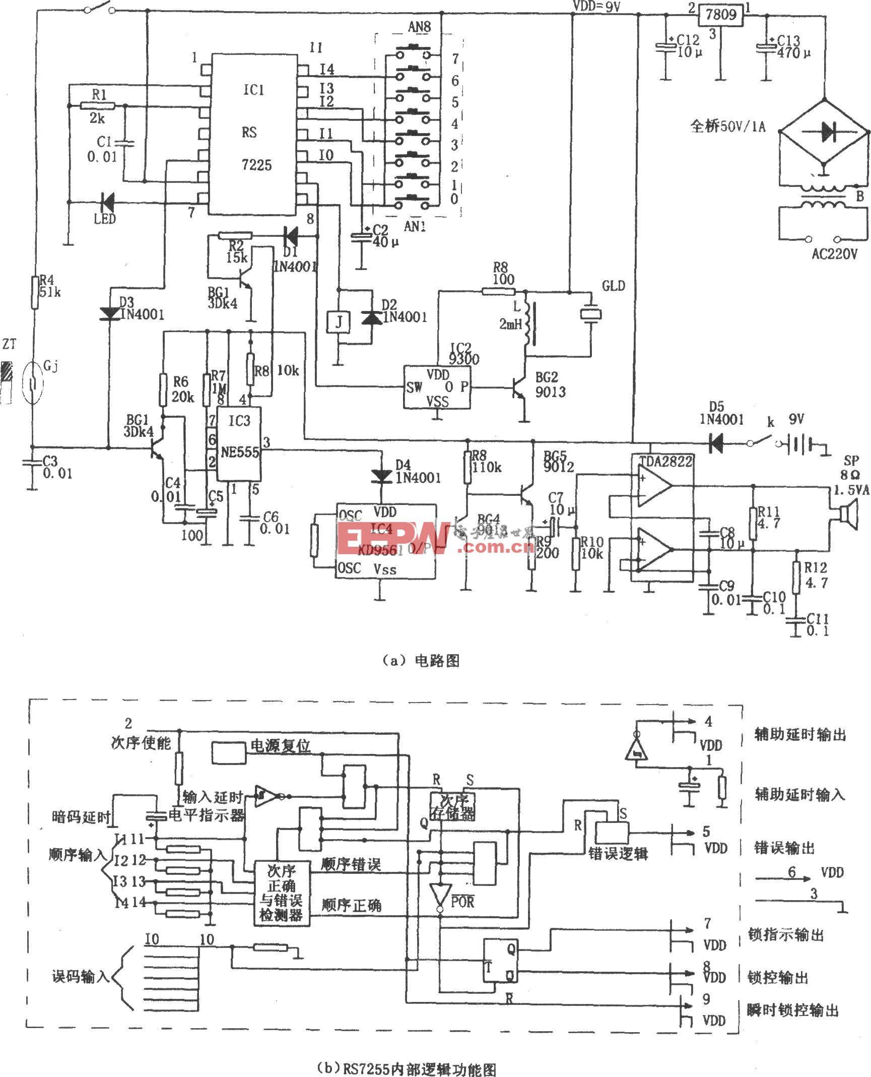 密码门铃报警器(RS7255、KD9561)