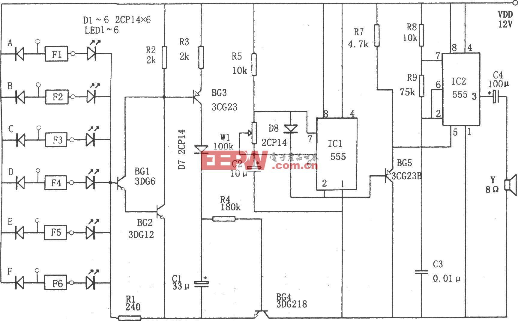 如图所示为多路触摸音响报警电路。该电路由电源开关电路、音响电路、触摸报警显示电路等组成,可用于六个监视场点的防范、监视。电源开关电路由BG1~BG4组成,音响电路由IC1、IC2组成,触摸报警显示电路由二极管D1~D6、反相器F1~F6、发光二极管LED1~LED6组成。其中IC1与R5、W1、C2组成无稳态多谐振荡器,振荡频率为f=l.