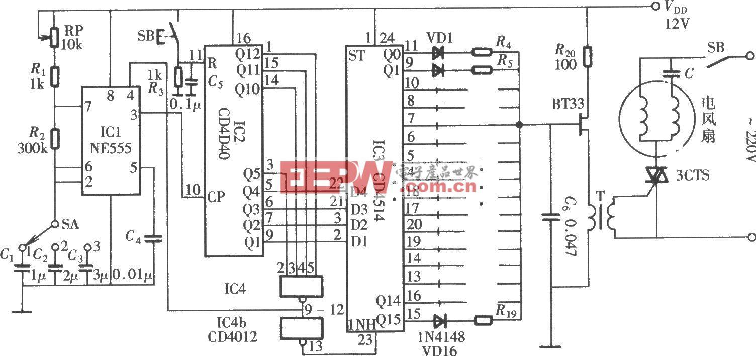 由NE555、CD4514构成的能模拟自然风和能定时关机的电风扇控制器
