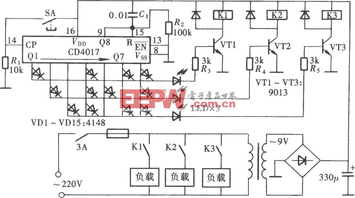 用CD4017组成多路多态控制开关