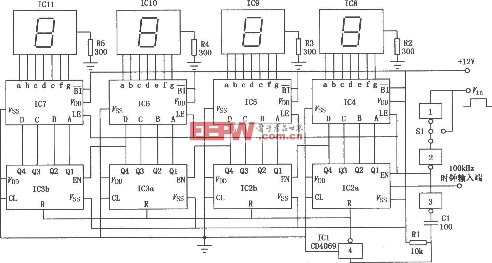 CD4518和CD4069構成的數字式脈寬測量電路
