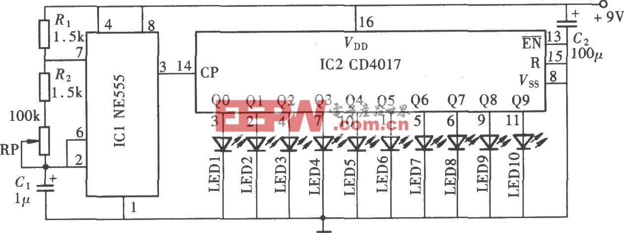 由NE555、CD4017组成的LED运动方向显示器