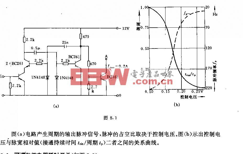脉冲宽度调节器电路