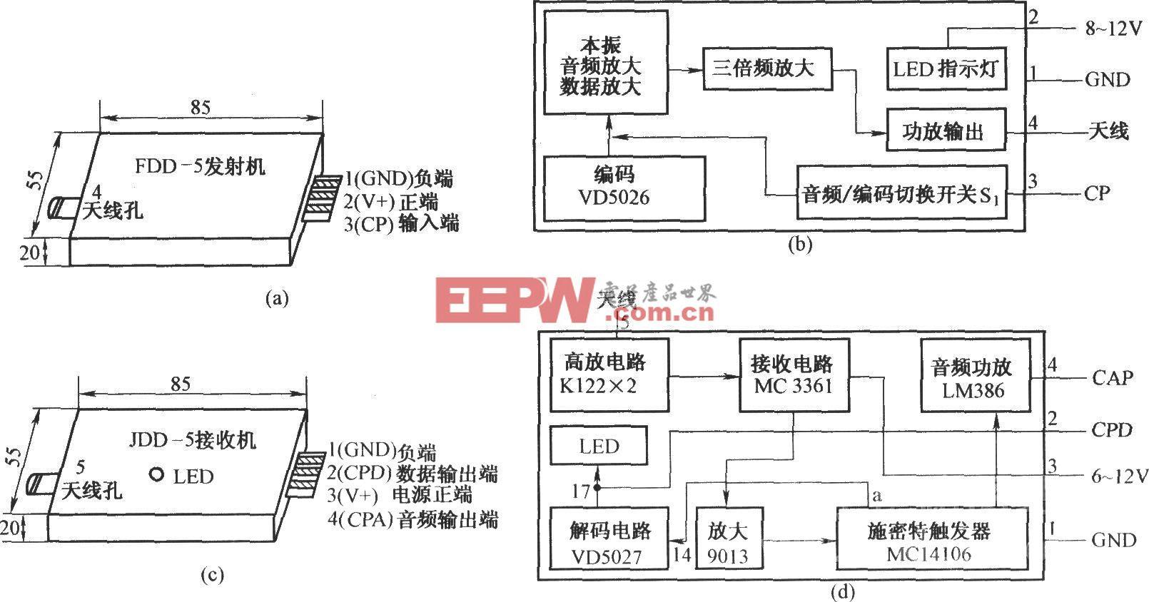 FDD-5/JDD-5外形及内电路