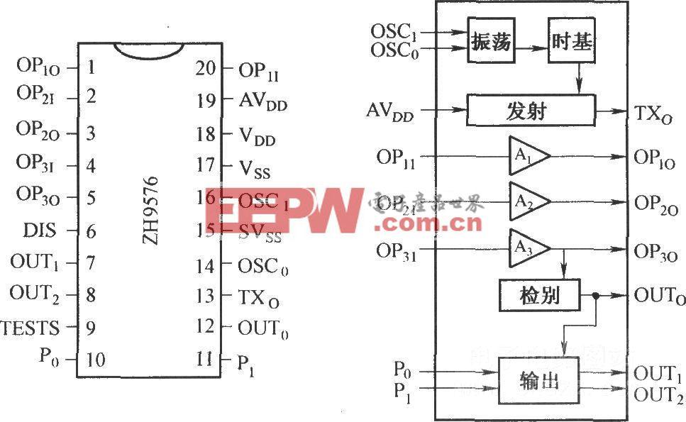 ZH9576的内电路与引脚功能