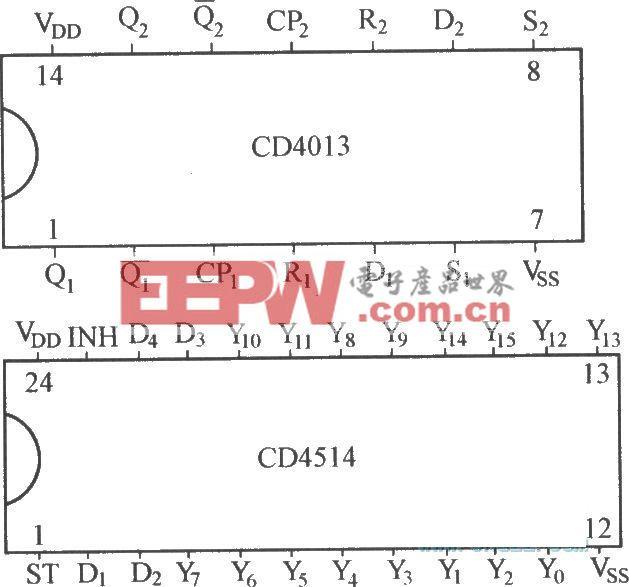 CD4013和CD4514的引脚排列图