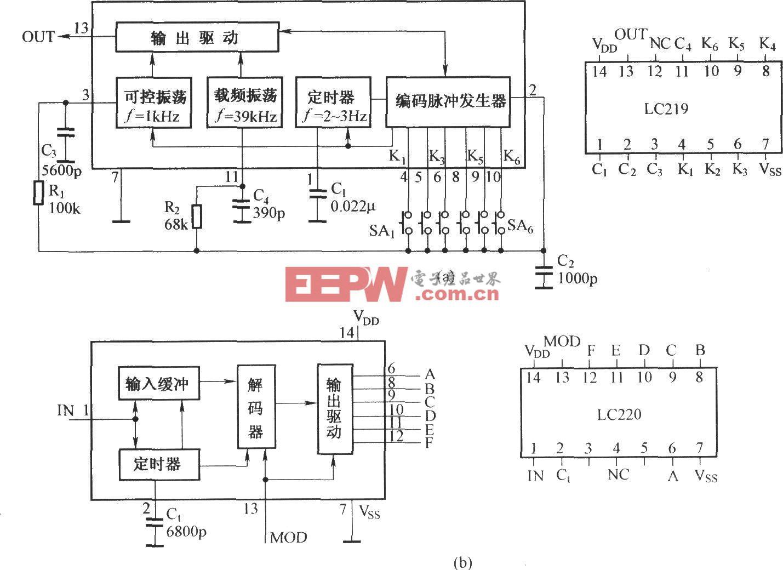 LC219/220的内电路与引脚功能