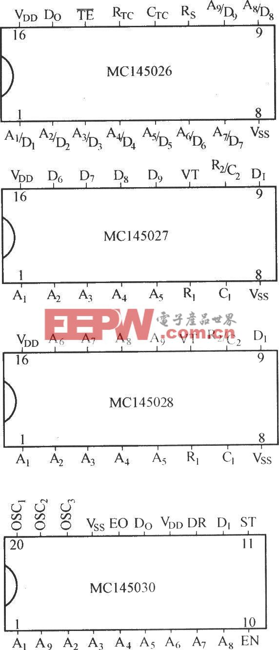 MC145026~MC145030引腳功能圖